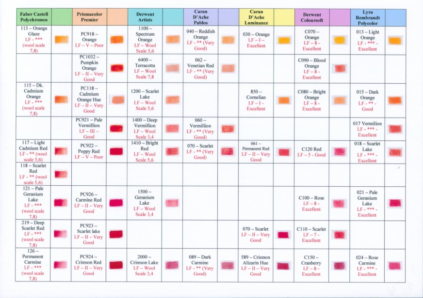 colour-charts-ex-3-medium